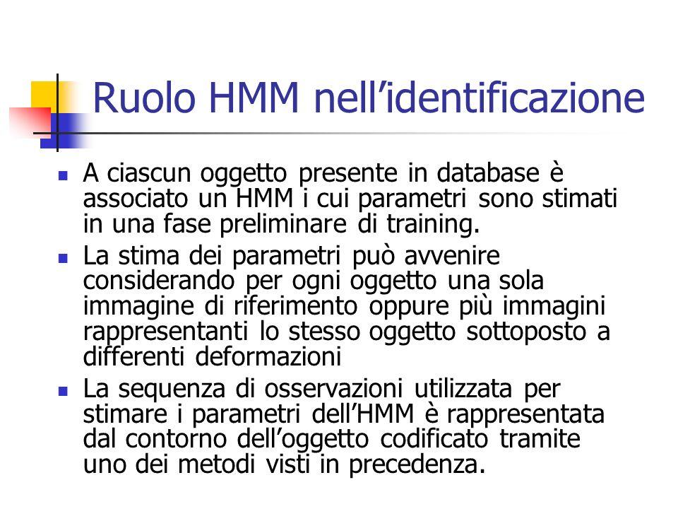 Ruolo HMM nell'identificazione A ciascun oggetto presente in database è associato un HMM i cui parametri sono stimati in una fase preliminare di train
