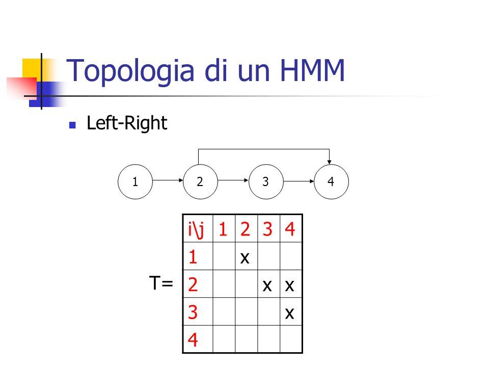 Topologia di un HMM Left-Right 1234 i\j1234 1x 2xx 3x 4 T=