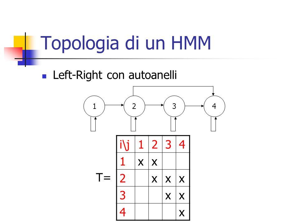 Topologia di un HMM Left-Right con autoanelli 1234 i\j1234 1xx 2xxx 3xx 4x T=