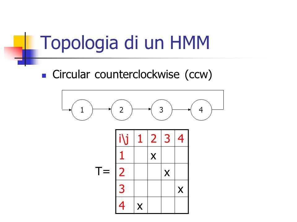 Topologia di un HMM Circular counterclockwise (ccw) 1234 i\j1234 1x 2x 3x 4x T=