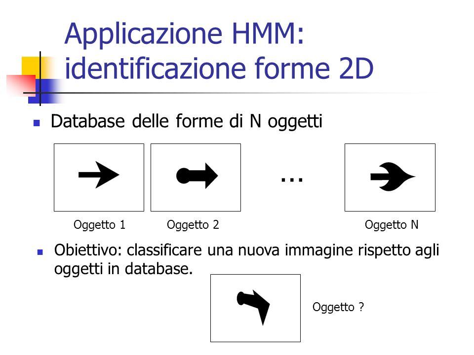 Applicazione HMM: identificazione forme 2D Database delle forme di N oggetti Obiettivo: classificare una nuova immagine rispetto agli oggetti in database.
