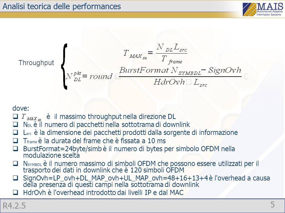 R4.2.5 5 Analisi teorica delle performances dove:  è il massimo throughput nella direzione DL  N DL è il numero di pacchetti nella sottotrama di downlink  L src è la dimensione dei pacchetti prodotti dalla sorgente di informazione  T frame è la durata del frame che è fissata a 10 ms  BurstFormat=24byte/simb è il numero di bytes per simbolo OFDM nella modulazione scelta  N SYMBDL è il numero massimo di simboli OFDM che possono essere utilizzati per il trasporto dei dati in downlink che è 120 simboli OFDM  SignOvh=LP_ovh+DL_MAP_ovh+UL_MAP_ovh=48+16+13+4 è l overhead a causa della presenza di questi campi nella sottotrama di downlink  HdrOvh è l overhead introdotto dai livelli IP e dal MAC Throughput
