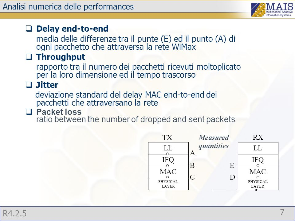 R4.2.5 7 Analisi numerica delle performances  Delay end-to-end media delle differenze tra il punte (E) ed il punto (A) di ogni pacchetto che attraversa la rete WiMax  Throughput rapporto tra il numero dei pacchetti ricevuti moltoplicato per la loro dimensione ed il tempo trascorso  Jitter deviazione standard del delay MAC end-to-end dei pacchetti che attraversano la rete  Packet loss ratio between the number of dropped and sent packets IFQ MAC PHYSICAL LAYER MAC IFQ LL A B CD E TX RX Measured quantities