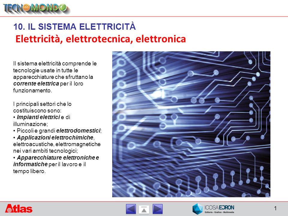 Il sistema elettricità comprende le tecnologie usate in tutte le apparecchiature che sfruttano la corrente elettrica per il loro funzionamento.