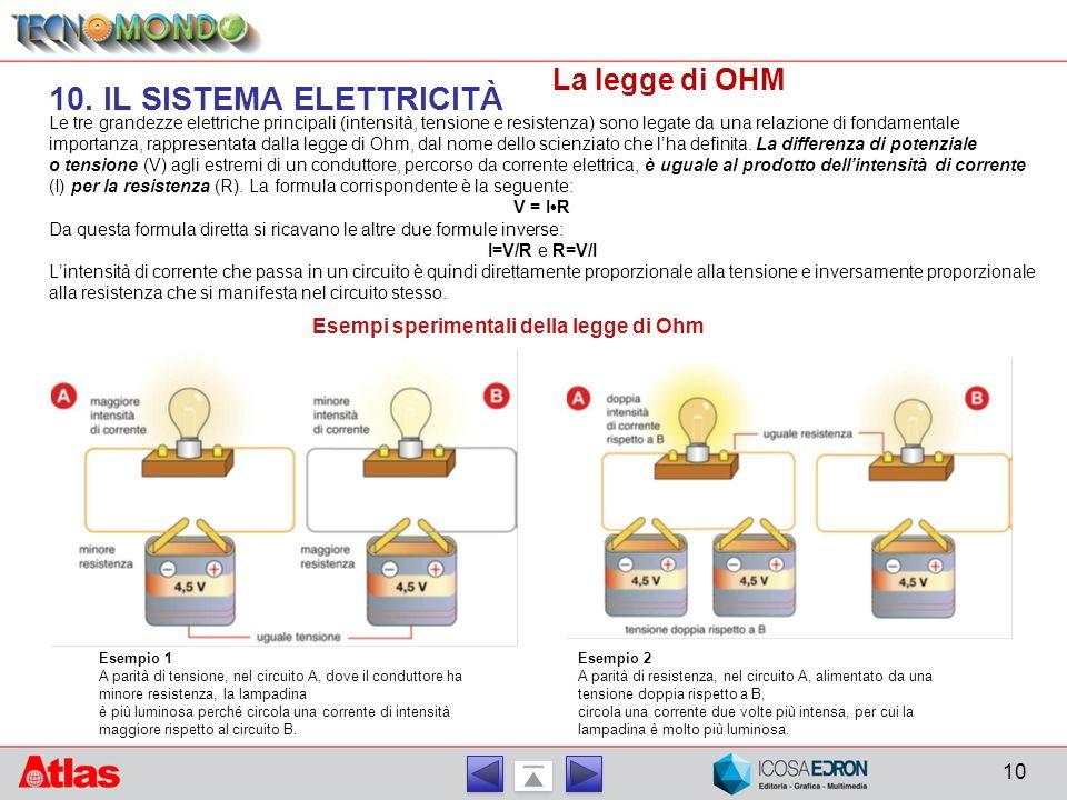 La legge di OHM Le tre grandezze elettriche principali (intensità, tensione e resistenza) sono legate da una relazione di fondamentale importanza, rappresentata dalla legge di Ohm, dal nome dello scienziato che l'ha definita.