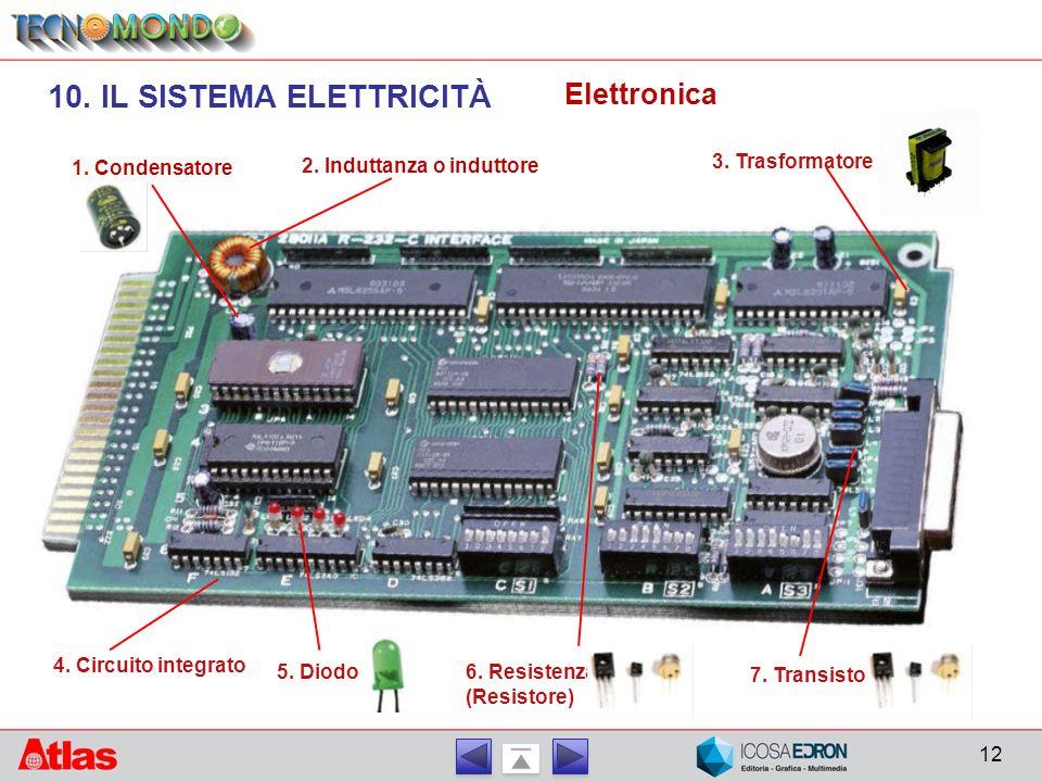 Elettronica 1. Condensatore 4. Circuito integrato 5.