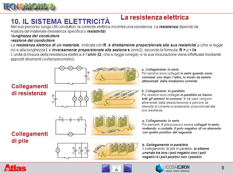 La resistenza elettrica Nel suo percorso lungo i fili conduttori, la corrente elettrica incontra una resistenza.