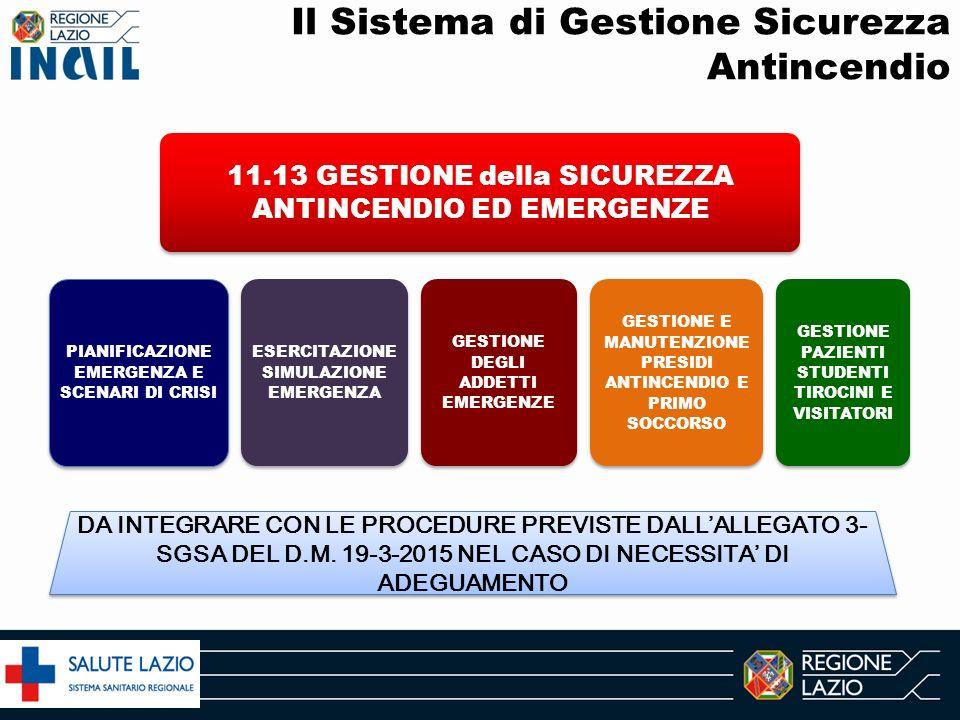 GLI ATTORI DEL SGSA – 11.13 COORDINATORE GESTIONE SICUREZZA ANTINCENDIO RSGSLCGSA DELEGATO TECNICO DELEGATO FORMAZIONE DIREZIONE SANITARIA RESPONS.