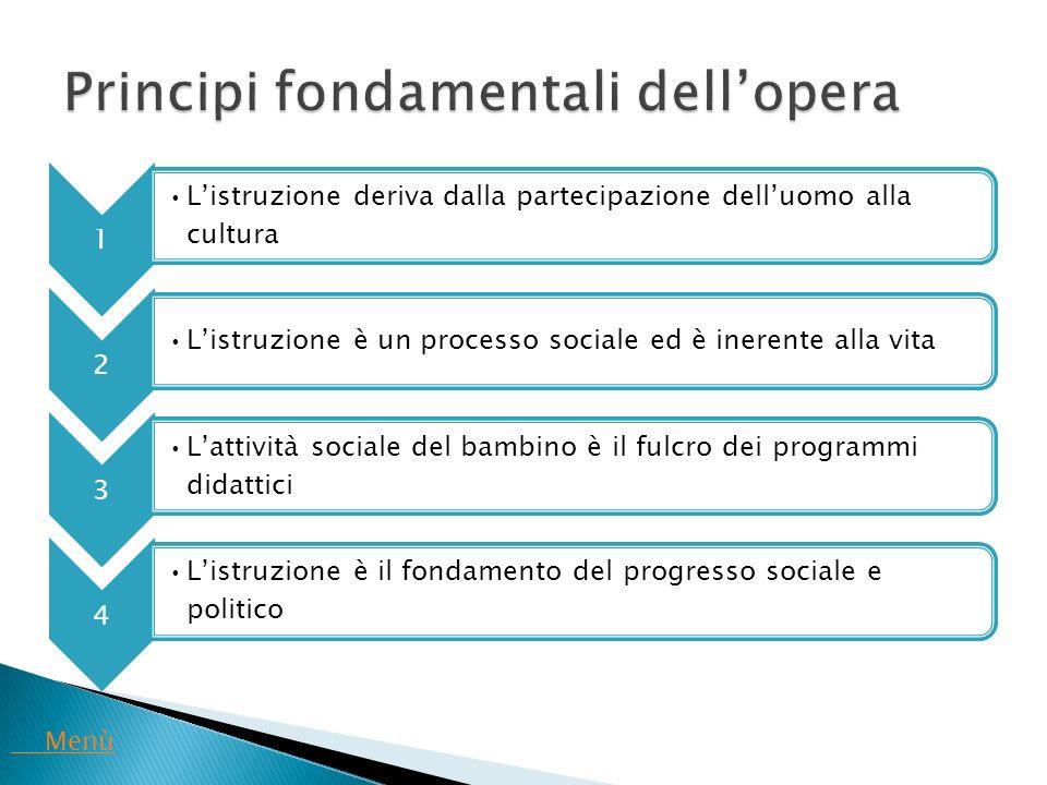 Menù 1 L'istruzione deriva dalla partecipazione dell'uomo alla cultura 2 L'istruzione è un processo sociale ed è inerente alla vita 3 L'attività socia