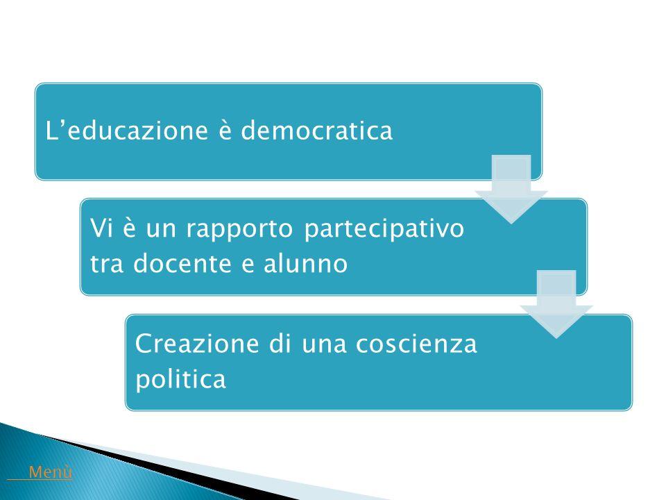 L'educazione è democratica Vi è un rapporto partecipativo tra docente e alunno Creazione di una coscienza politica Menù