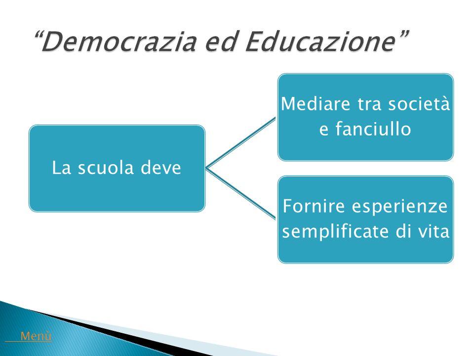 La scuola deve Mediare tra società e fanciullo Fornire esperienze semplificate di vita Menù