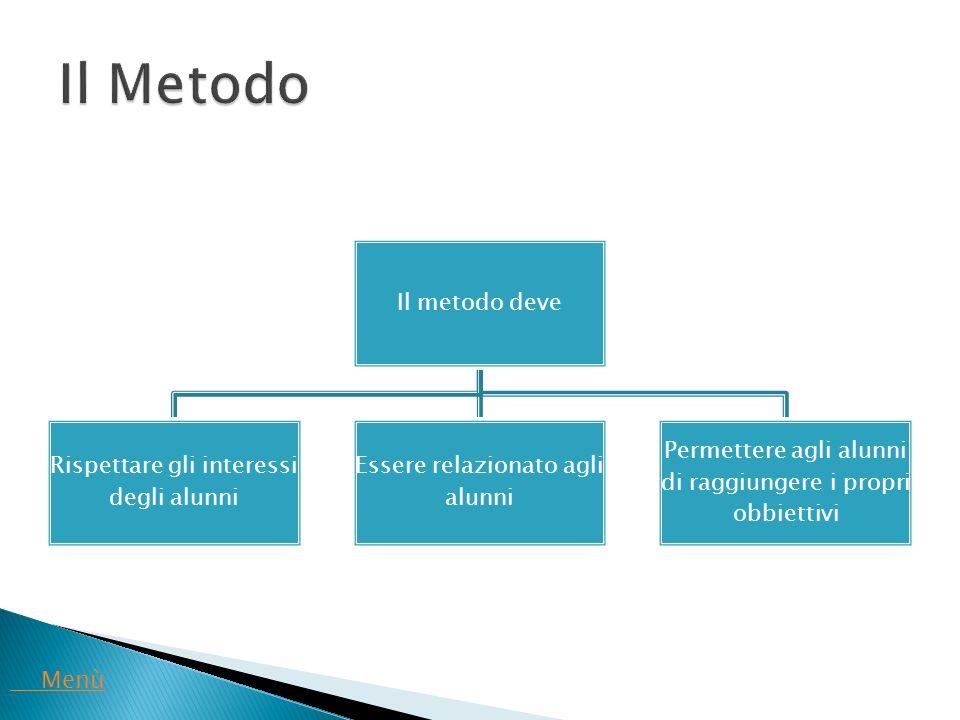 Il metodo deve Rispettare gli interessi degli alunni Essere relazionato agli alunni Permettere agli alunni di raggiungere i propri obbiettivi Menù