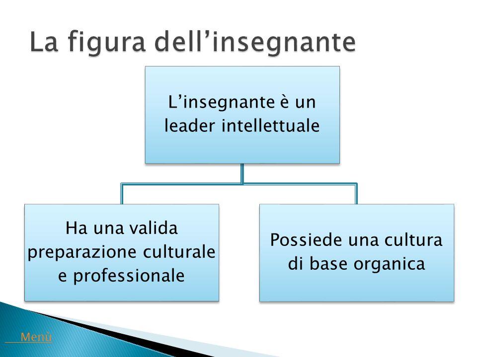 L'insegnante è un leader intellettuale Ha una valida preparazione culturale e professionale Possiede una cultura di base organica Menù