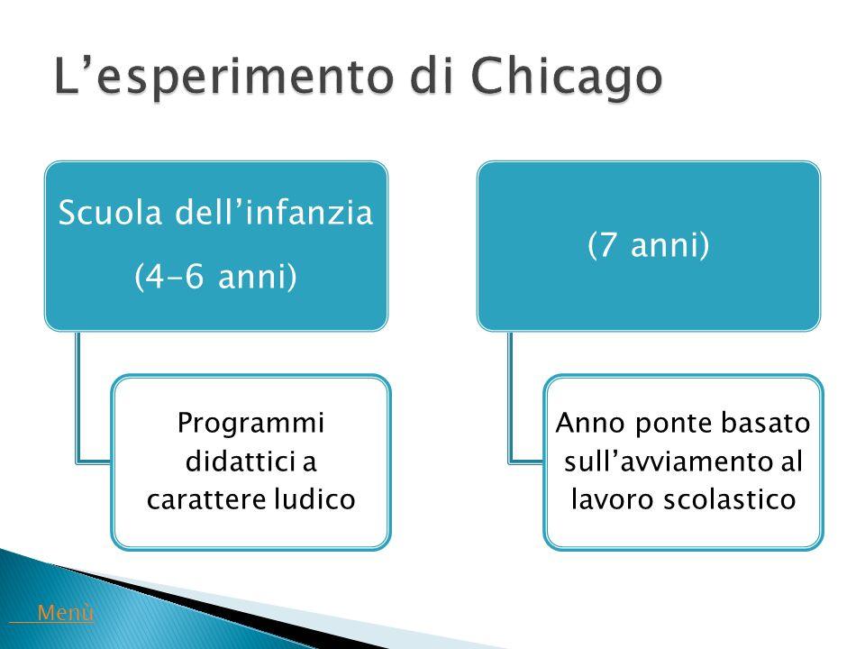 Scuola dell'infanzia (4-6 anni) Programmi didattici a carattere ludico (7 anni) Anno ponte basato sull'avviamento al lavoro scolastico Menù