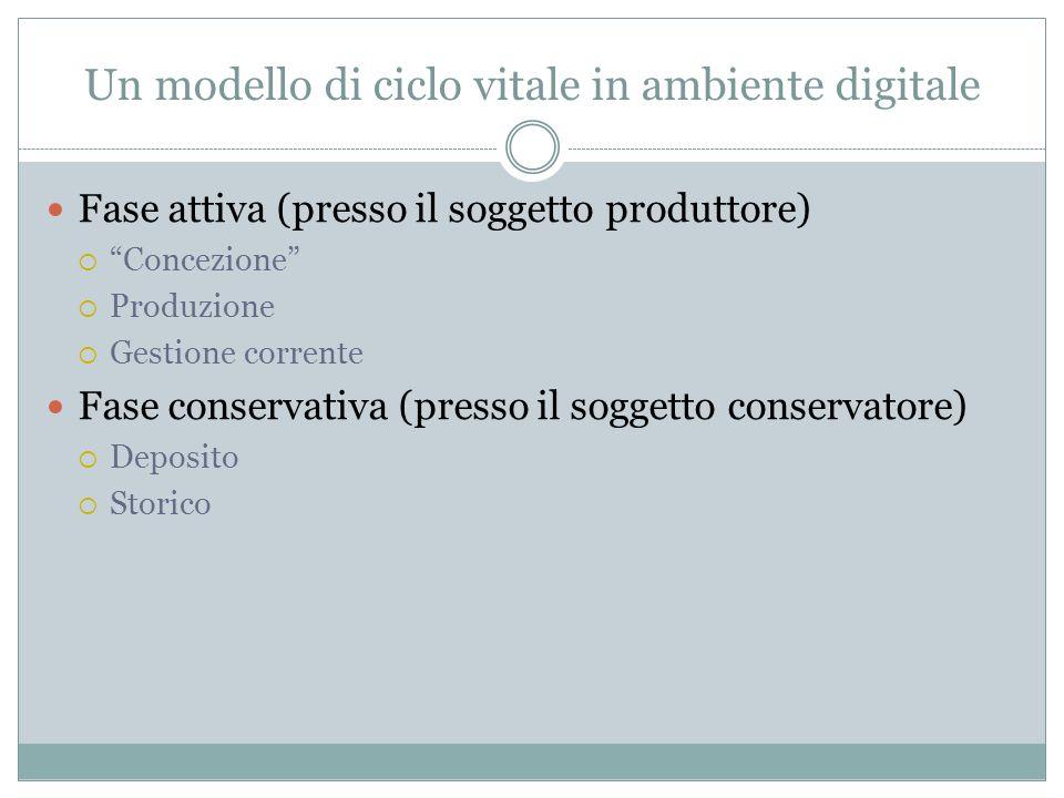 """Un modello di ciclo vitale in ambiente digitale Fase attiva (presso il soggetto produttore)  """"Concezione""""  Produzione  Gestione corrente Fase conse"""