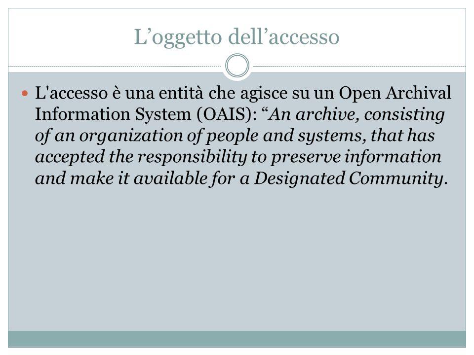"""L'oggetto dell'accesso L'accesso è una entità che agisce su un Open Archival Information System (OAIS): """"An archive, consisting of an organization of"""