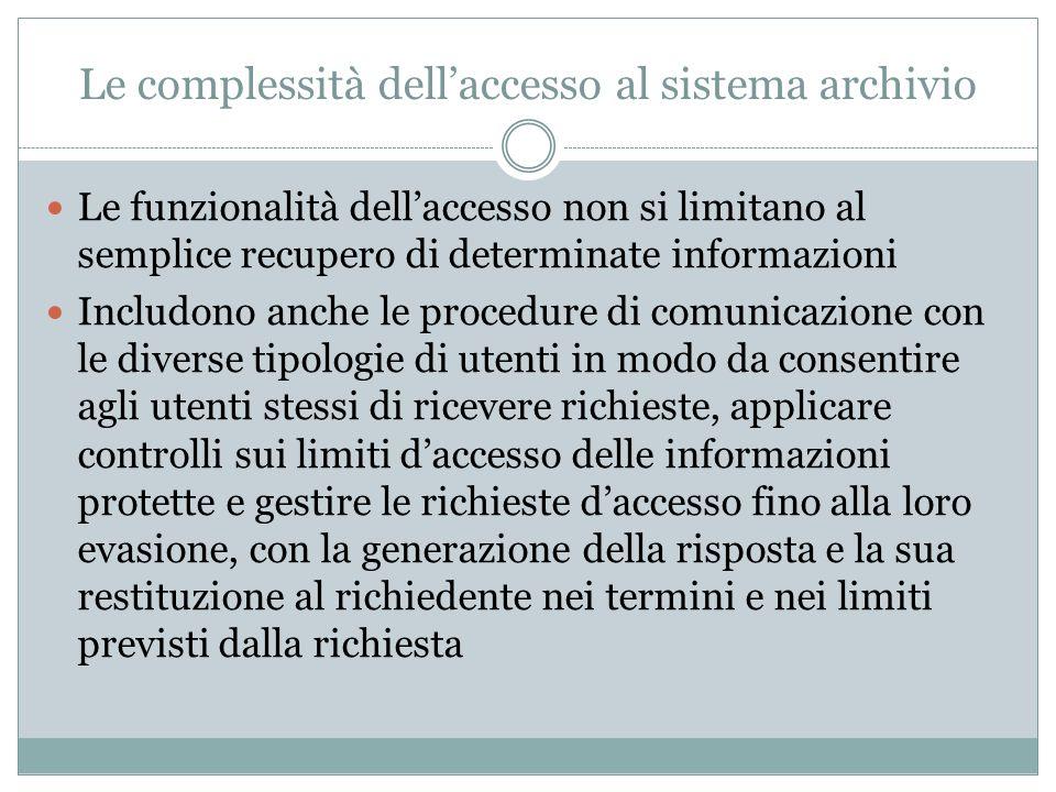 Le complessità dell'accesso al sistema archivio Le funzionalità dell'accesso non si limitano al semplice recupero di determinate informazioni Includon