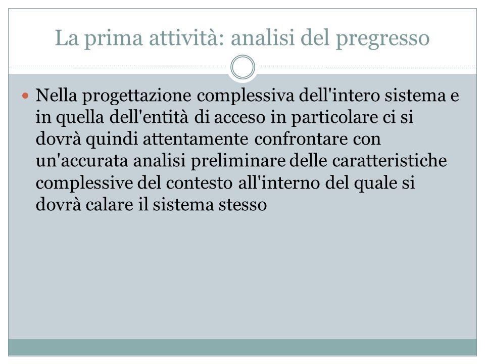 La prima attività: analisi del pregresso Nella progettazione complessiva dell'intero sistema e in quella dell'entità di acceso in particolare ci si do