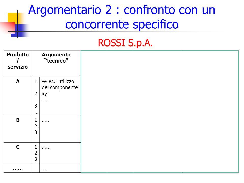 Argomentario 2 : confronto con un concorrente specifico 16 Prodotto / servizio Argomento tecnico NOIROSSI S.p.A.