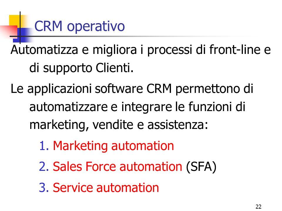 22 CRM operativo Automatizza e migliora i processi di front-line e di supporto Clienti. Le applicazioni software CRM permettono di automatizzare e int