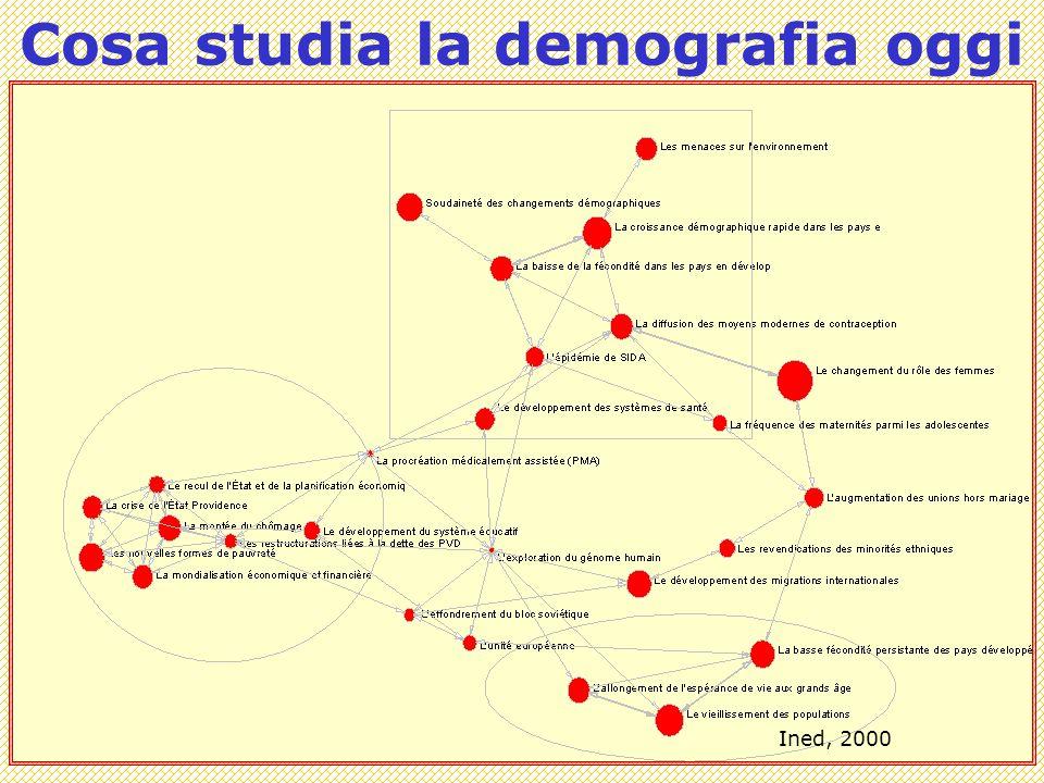 Demos - Storia e scenari - lezione 1 1 Cosa studia la demografia oggi Ined, 2000