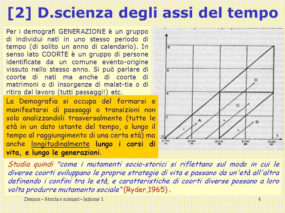 Demos - Storia e scenari - lezione 14 [2] D.scienza degli assi del tempo Per i demografi GENERAZIONE è un gruppo di individui nati in uno stesso periodo di tempo (di solito un anno di calendario).
