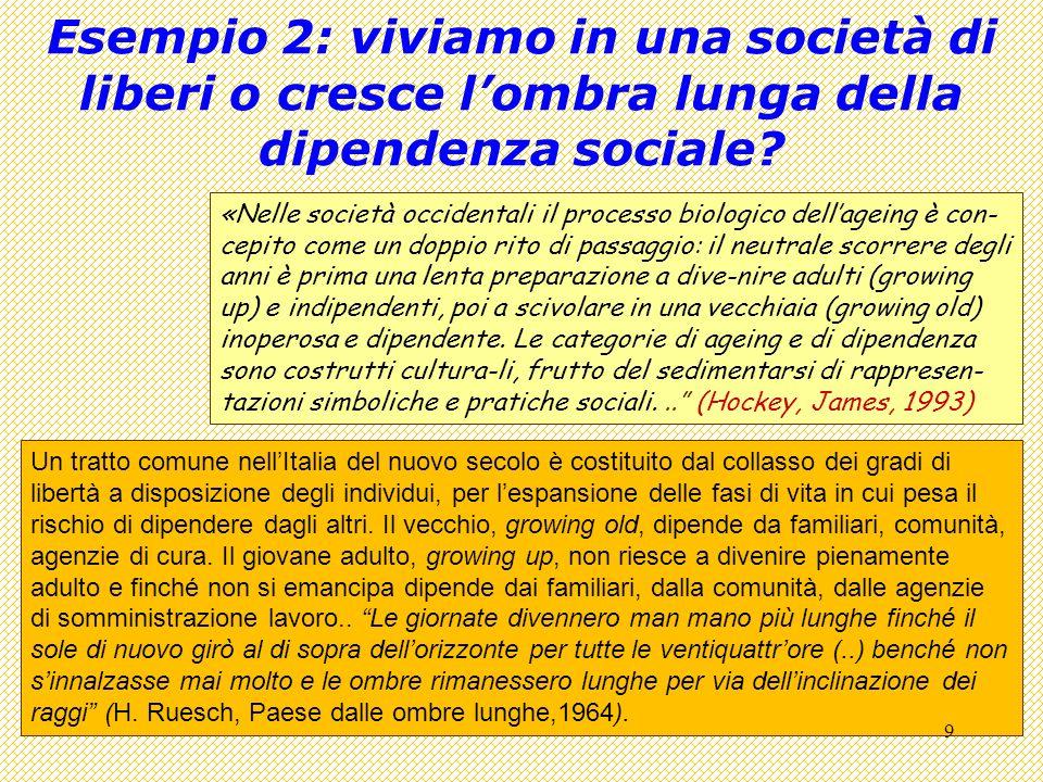 Esempio 2: viviamo in una società di liberi o cresce l'ombra lunga della dipendenza sociale.