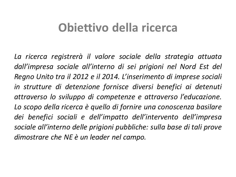 Obiettivo della ricerca La ricerca registrerà il valore sociale della strategia attuata dall'impresa sociale all'interno di sei prigioni nel Nord Est
