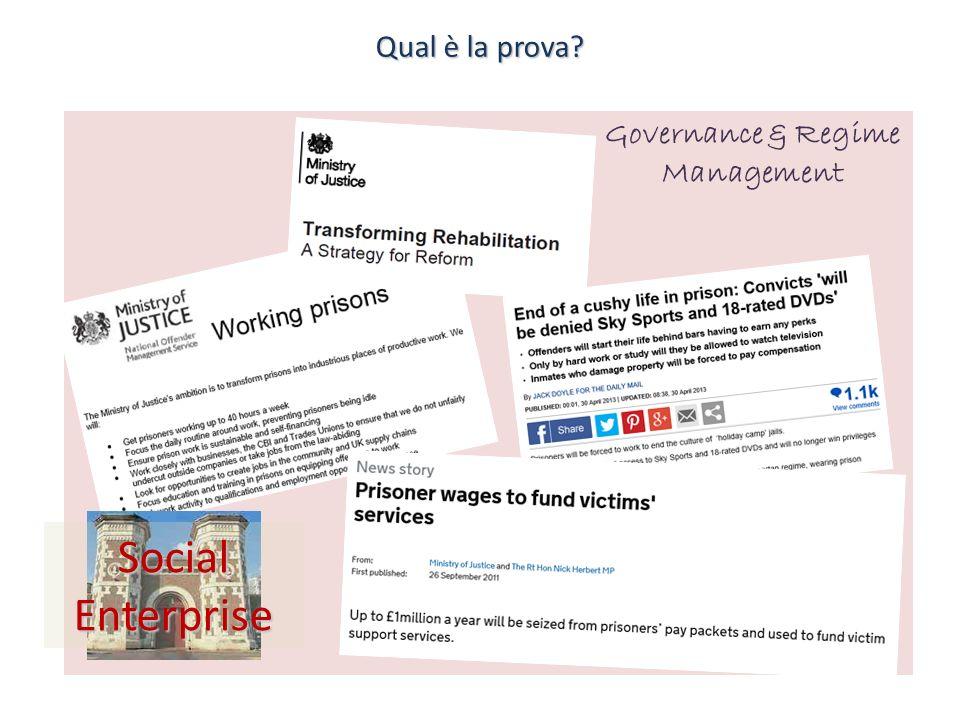 Governance & Regime Management Qual è la prova? Social Enterprise
