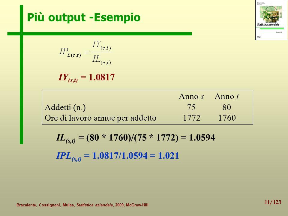 11/123 Bracalente, Cossignani, Mulas, Statistica aziendale, 2009, McGraw-Hill Più output -Esempio IY (s,t) = 1.0817 IL (s,t) = (80 * 1760)/(75 * 1772) = 1.0594 IPL (s,t) = 1.0817/1.0594 = 1.021 Anno s Anno t Addetti (n.) 75 80 Ore di lavoro annue per addetto 1772 1760
