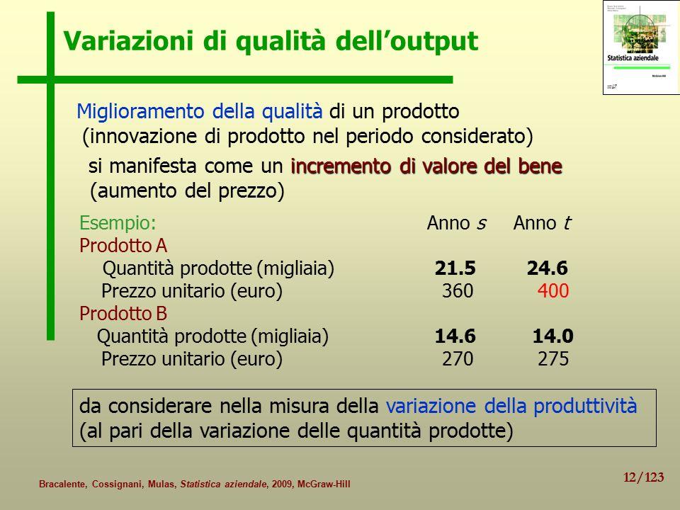 12/123 Bracalente, Cossignani, Mulas, Statistica aziendale, 2009, McGraw-Hill Variazioni di qualità dell'output Miglioramento della qualità di un prodotto (innovazione di prodotto nel periodo considerato) incremento di valore del bene si manifesta come un incremento di valore del bene (aumento del prezzo) da considerare nella misura della variazione della produttività (al pari della variazione delle quantità prodotte) Esempio: Anno s Anno t Prodotto A Quantità prodotte (migliaia) 21.5 24.6 Prezzo unitario (euro) 360 400 Prodotto B Quantità prodotte (migliaia) 14.6 14.0 Prezzo unitario (euro) 270 275