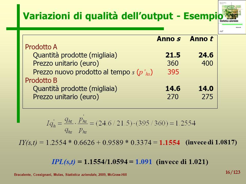 16/123 Bracalente, Cossignani, Mulas, Statistica aziendale, 2009, McGraw-Hill Variazioni di qualità dell'output - Esempio Anno s Anno t Prodotto A Quantità prodotte (migliaia) 21.5 24.6 Prezzo unitario (euro) 360 400 Prezzo nuovo prodotto al tempo s ( p' hs ) 395 Prodotto B Quantità prodotte (migliaia) 14.6 14.0 Prezzo unitario (euro) 270 275 IY(s,t) = 1.2554 * 0.6626 + 0.9589 * 0.3374 = 1.1554 (invece di 1.0817) IPL(s,t) = 1.1554/1.0594 = 1.091 (invece di 1.021)
