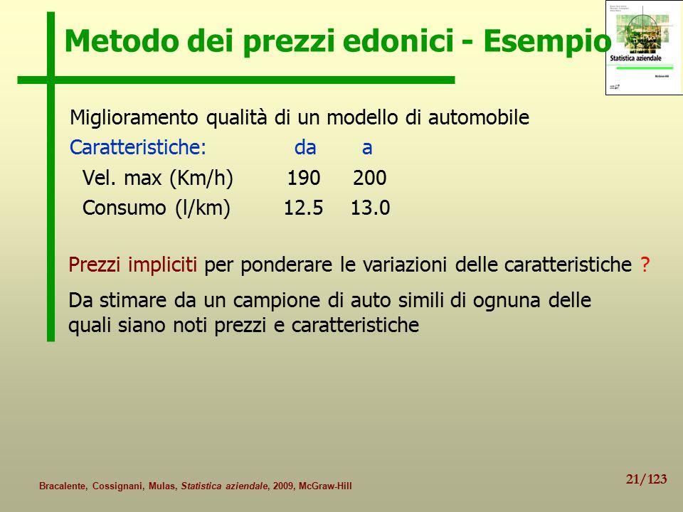 21/123 Bracalente, Cossignani, Mulas, Statistica aziendale, 2009, McGraw-Hill Metodo dei prezzi edonici - Esempio Miglioramento qualità di un modello di automobile Caratteristiche: da a Vel.