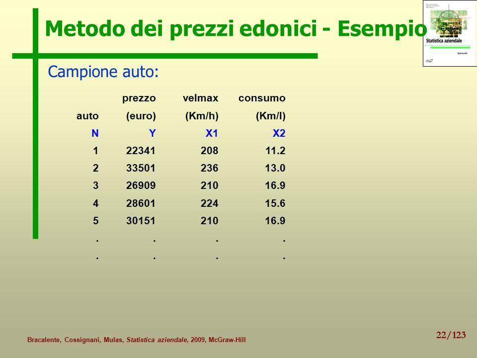 22/123 Bracalente, Cossignani, Mulas, Statistica aziendale, 2009, McGraw-Hill Metodo dei prezzi edonici - Esempio prezzovelmaxconsumo auto (euro) (Km/h)(Km/l) NYX1X2 12234120811.2 23350123613.0 32690921016.9 42860122415.6 53015121016.9........