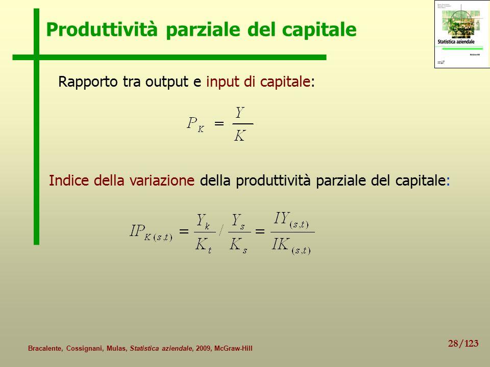 28/123 Bracalente, Cossignani, Mulas, Statistica aziendale, 2009, McGraw-Hill Produttività parziale del capitale Rapporto tra output e input di capitale: Indice della variazione della produttività parziale del capitale: