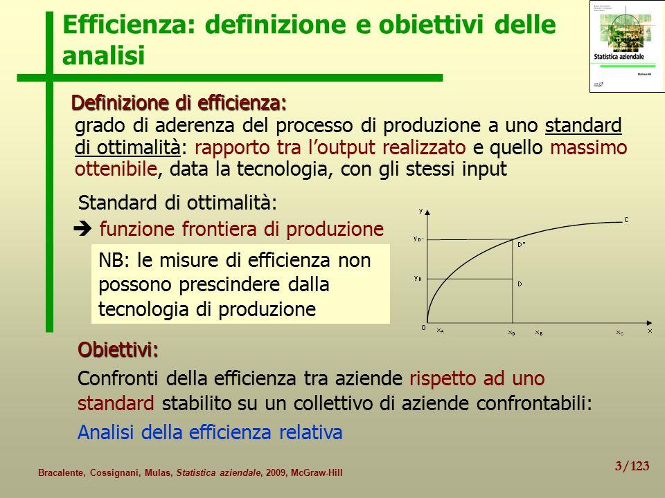 64/123 Bracalente, Cossignani, Mulas, Statistica aziendale, 2009, McGraw-Hill Modello deterministico : exp(-u j ) misura efficienza tecnica (output-oriented): output osservato ( y j ) su output massimo ( y* j ) (j = 1, …, K)