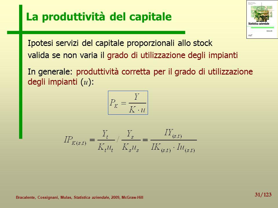 31/123 Bracalente, Cossignani, Mulas, Statistica aziendale, 2009, McGraw-Hill La produttività del capitale Ipotesi servizi del capitale proporzionali allo stock valida se non varia il grado di utilizzazione degli impianti In generale: produttività corretta per il grado di utilizzazione degli impianti ( u ):