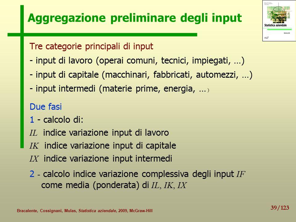 39/123 Bracalente, Cossignani, Mulas, Statistica aziendale, 2009, McGraw-Hill Aggregazione preliminare degli input Tre categorie principali di input - input di lavoro (operai comuni, tecnici, impiegati, …) - input di capitale (macchinari, fabbricati, automezzi, …) - input intermedi (materie prime, energia, … ) Due fasi 1 - calcolo di: IL indice variazione input di lavoro IK indice variazione input di capitale IX indice variazione input intermedi 2 - calcolo indice variazione complessiva degli input IF come media (ponderata) di IL, IK, IX