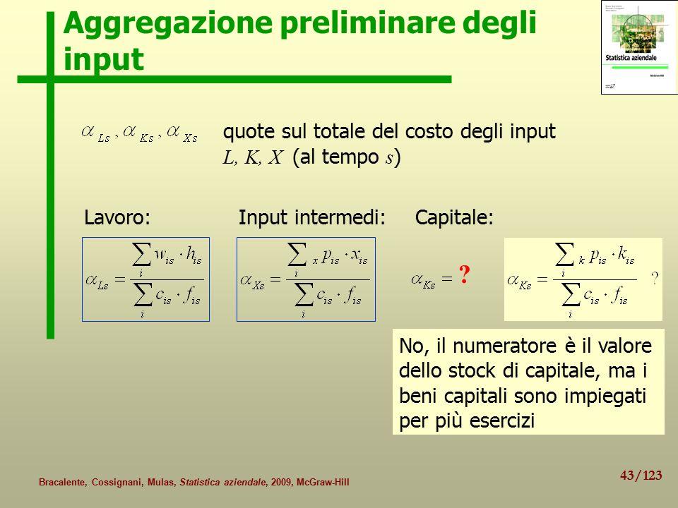 43/123 Bracalente, Cossignani, Mulas, Statistica aziendale, 2009, McGraw-Hill Aggregazione preliminare degli input quote sul totale del costo degli input L, K, X (al tempo s ) .