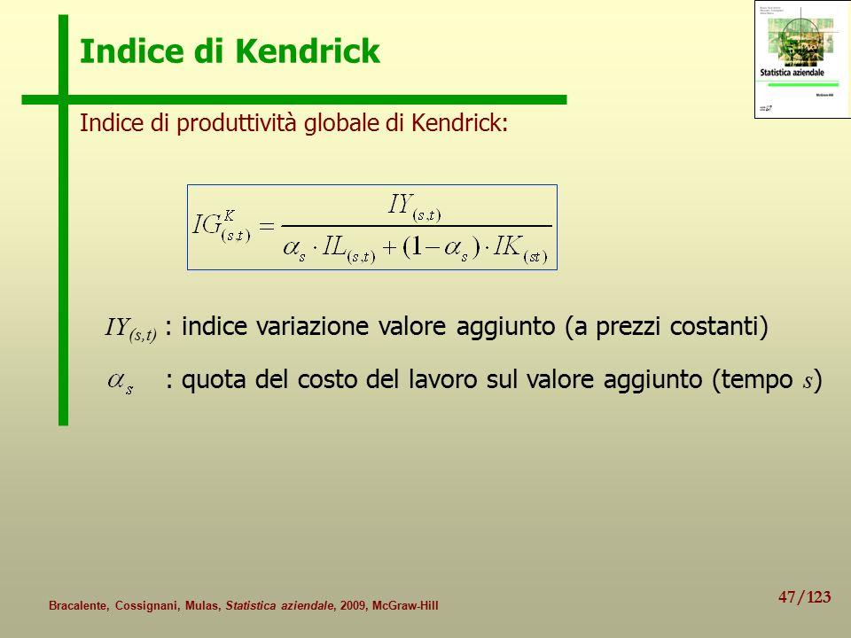 47/123 Bracalente, Cossignani, Mulas, Statistica aziendale, 2009, McGraw-Hill Indice di Kendrick Indice di produttività globale di Kendrick: IY (s,t) : indice variazione valore aggiunto (a prezzi costanti) : quota del costo del lavoro sul valore aggiunto (tempo s )