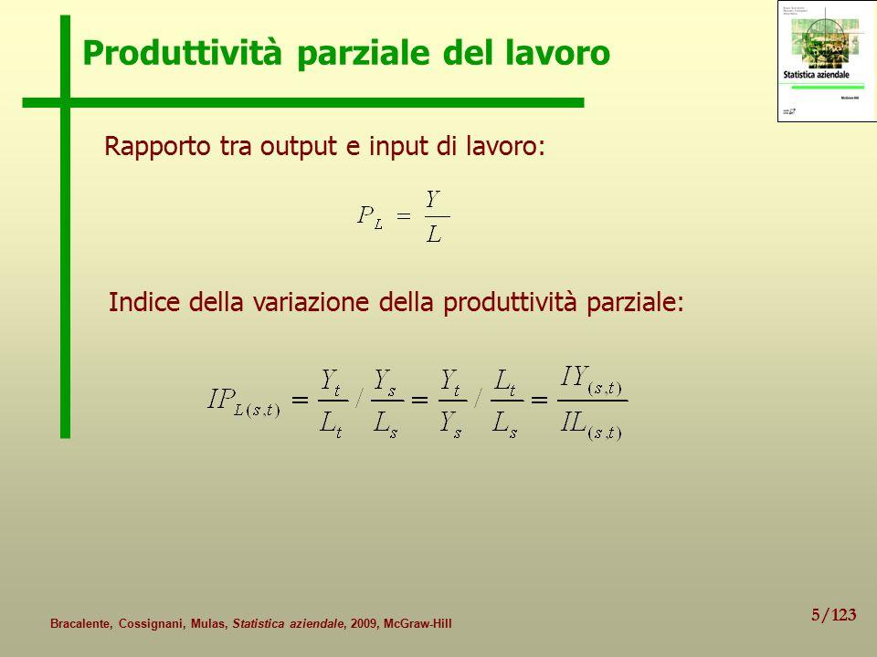 6/123 Bracalente, Cossignani, Mulas, Statistica aziendale, 2009, McGraw-Hill Un sono output (omogeneo) Produttività in termini fisici Esempio: Anni Elettrodomestici (n) Ore lavorate (n) s 36100 132900 t 38600 140800 IY (s,t) = 38600/36100 = 1.0693 IL (s,t) = 140800/132900 = 1.0594 IPL (s,t) = 1.0693/1.0594 = 1.0093