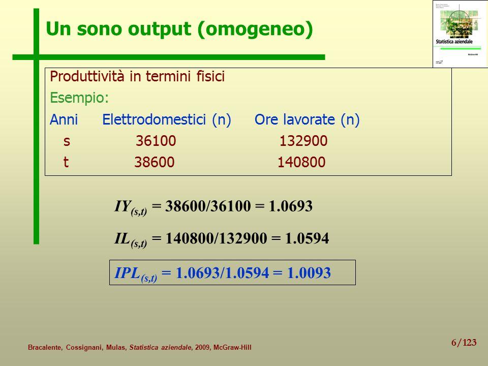 77/123 Bracalente, Cossignani, Mulas, Statistica aziendale, 2009, McGraw-Hill Determinanti dell'efficienza tecnica Frontiera deterministica Y = TE det Coeff.