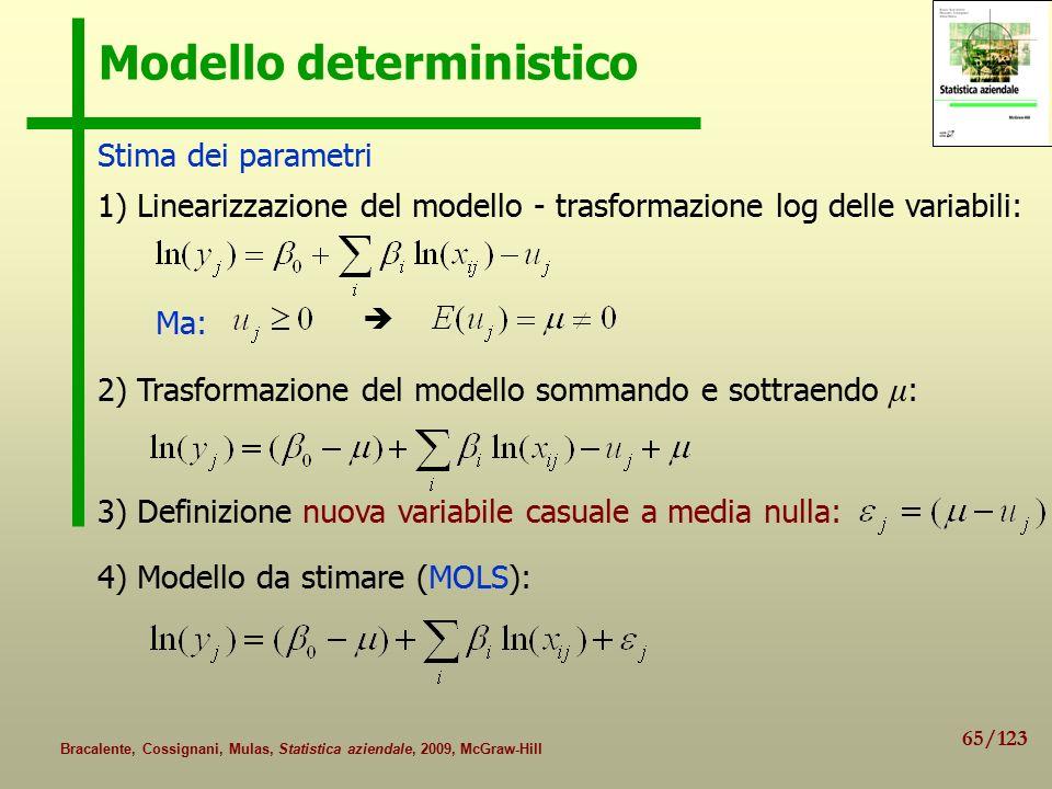 65/123 Bracalente, Cossignani, Mulas, Statistica aziendale, 2009, McGraw-Hill Modello deterministico Stima dei parametri 1) Linearizzazione del modello - trasformazione log delle variabili: 3) Definizione nuova variabile casuale a media nulla: 2) Trasformazione del modello sommando e sottraendo μ : Ma:  4) Modello da stimare (MOLS):