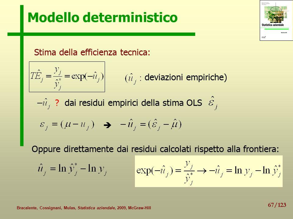 67/123 Bracalente, Cossignani, Mulas, Statistica aziendale, 2009, McGraw-Hill Modello deterministico Stima della efficienza tecnica: deviazioni empiriche)  .