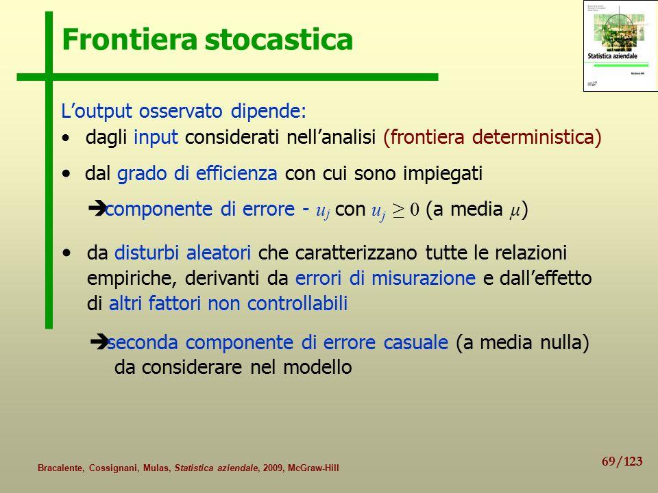 69/123 Bracalente, Cossignani, Mulas, Statistica aziendale, 2009, McGraw-Hill Frontiera stocastica L'output osservato dipende: dagli input considerati nell'analisi (frontiera deterministica) da disturbi aleatori che caratterizzano tutte le relazioni empiriche, derivanti da errori di misurazione e dall'effetto di altri fattori non controllabili  seconda componente di errore casuale (a media nulla) da considerare nel modello  componente di errore - u j con u j ≥ 0 (a media μ ) dal grado di efficienza con cui sono impiegati