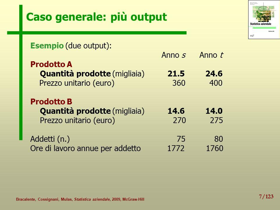 18/123 Bracalente, Cossignani, Mulas, Statistica aziendale, 2009, McGraw-Hill Variazione di qualità dell'output Variazione della qualità: variazione delle quantità di caratteristiche qualitative Esempio: automobile con due caratteristiche: Anno s Anno t Caratteristica 1: velocità max (Km/h) 190 200 prezzo (ipotetico) (100) Caratteristica 2: consumo (Km/l) 12.5 13 prezzo (ipotetico) (1000) Notazione: Quantità di caratteristiche: z 1h,… z ih,…, z kh Prezzi delle caratteristiche: p 1h,… p ih,…, p kh