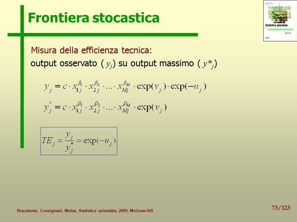 73/123 Bracalente, Cossignani, Mulas, Statistica aziendale, 2009, McGraw-Hill Frontiera stocastica Misura della efficienza tecnica: output osservato ( y j ) su output massimo ( y* j )
