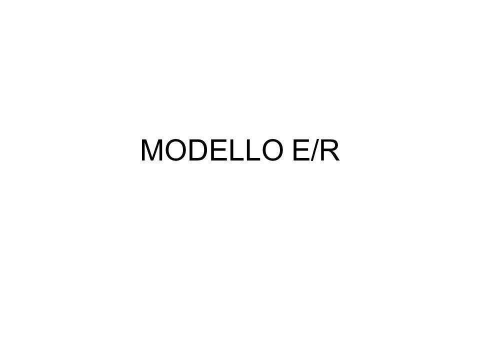 Dal precedente esempio: Il modello diventa più chiaro introducendo una terza entità Prova, avente come attributi la data e il voto della verifica.