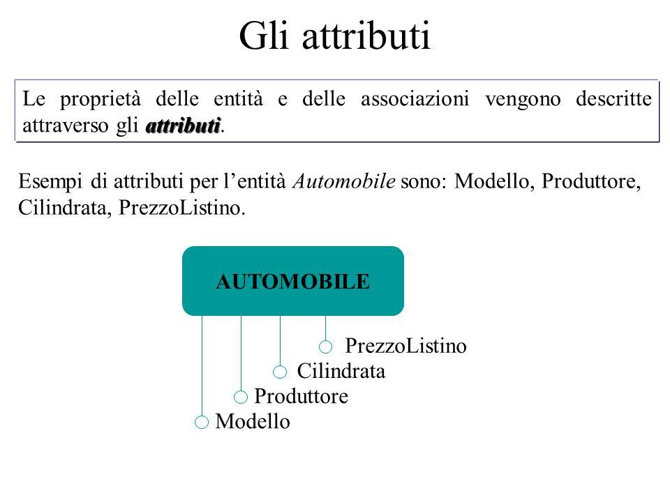 attributi Le proprietà delle entità e delle associazioni vengono descritte attraverso gli attributi.