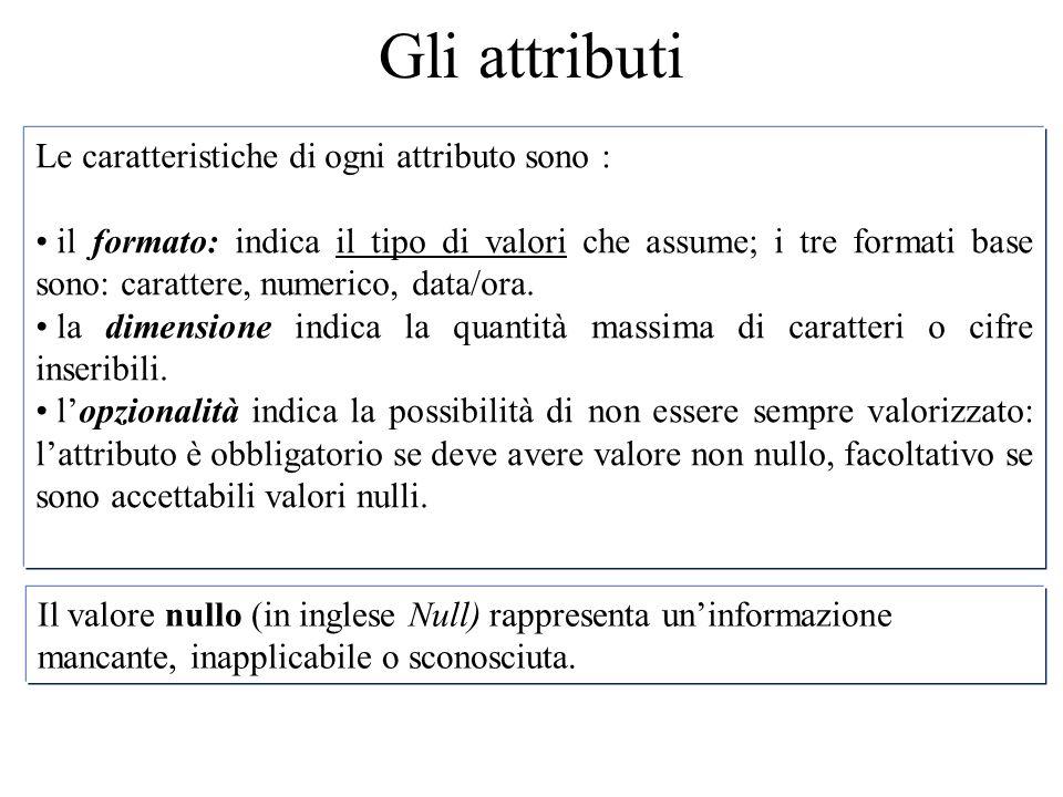 Le caratteristiche di ogni attributo sono : il formato: indica il tipo di valori che assume; i tre formati base sono: carattere, numerico, data/ora. l
